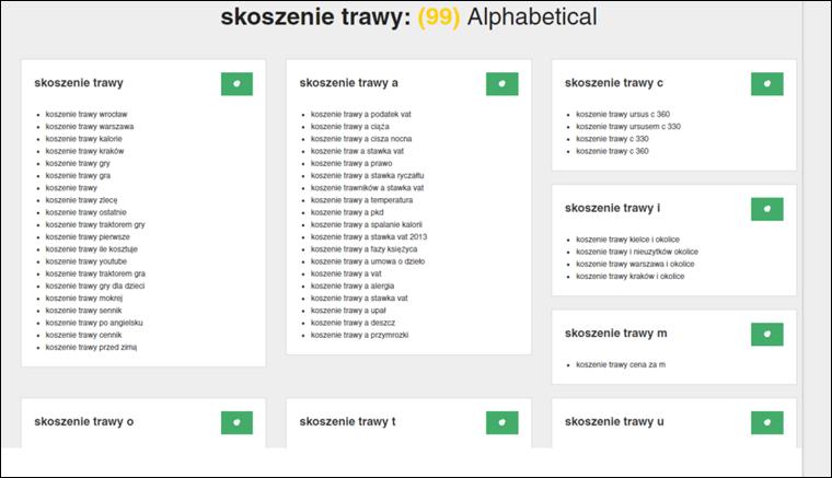 Slowa alfabetycznie - Strona Answer the Public - Jak zoptymalizowac wpis na blogu pod pozycjonowanie - Poradnik
