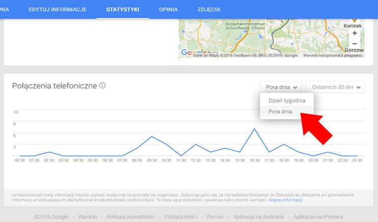 Statystyki wizytówki Google Moja Firma - Połączenia telefoniczne, pora dnia